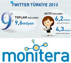Twitter Türkiye 2013 Raporu