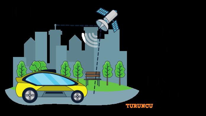Bataryalı ve Standart Araç Takip Sistemi