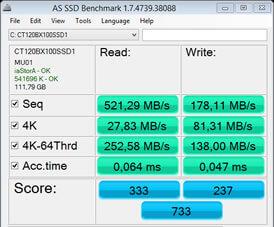 Crucial BX 100 - 120 GB Benchmark Sonuçları: