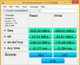 Toshiba Q-Series SSD Benchmark Sonuçları: